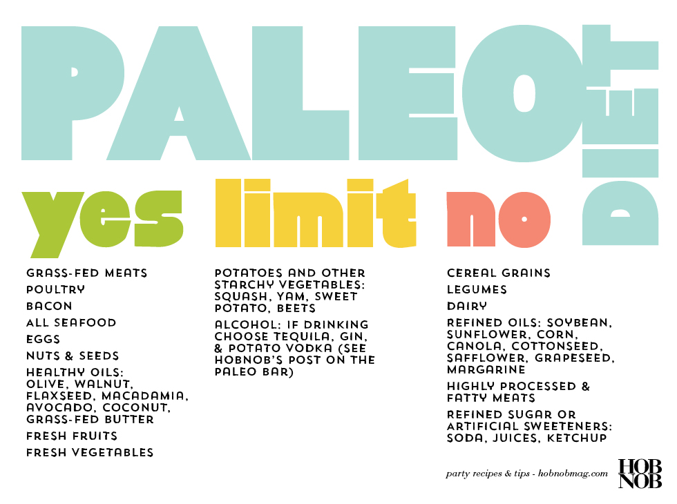 hobnbomag paleo food lists yes no limit
